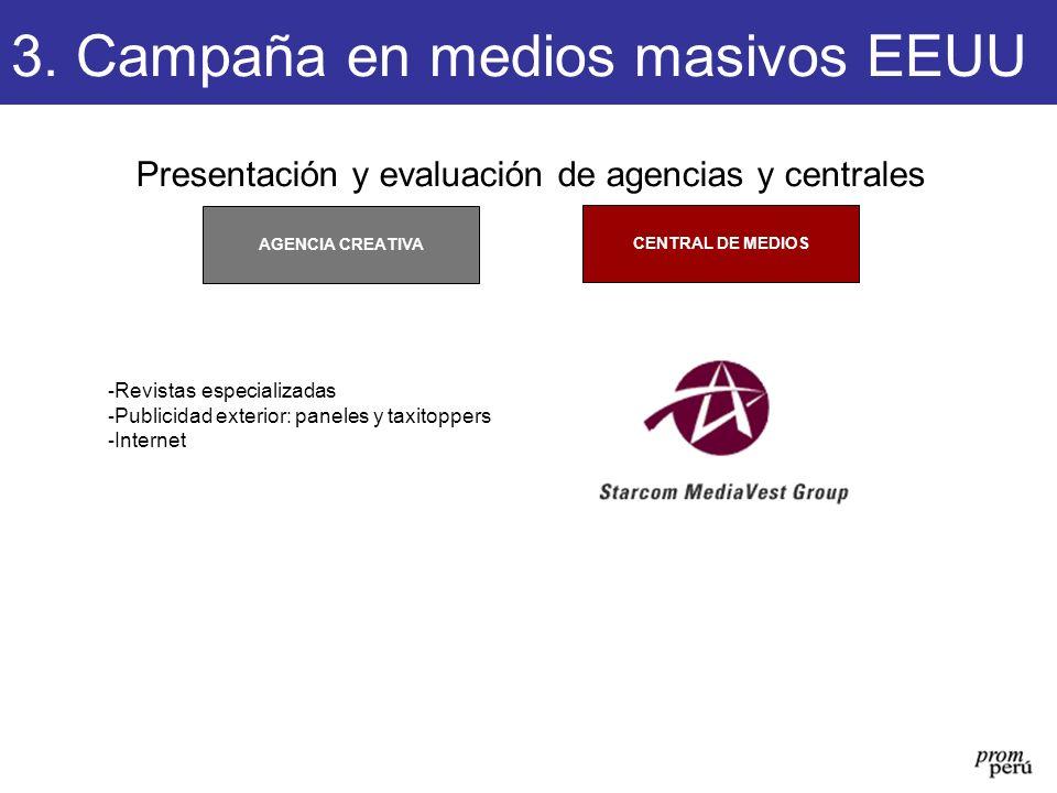 Presentación y evaluación de agencias y centrales CENTRAL DE MEDIOS AGENCIA CREATIVA 3. Campaña en medios masivos EEUU - Revistas especializadas - Pub
