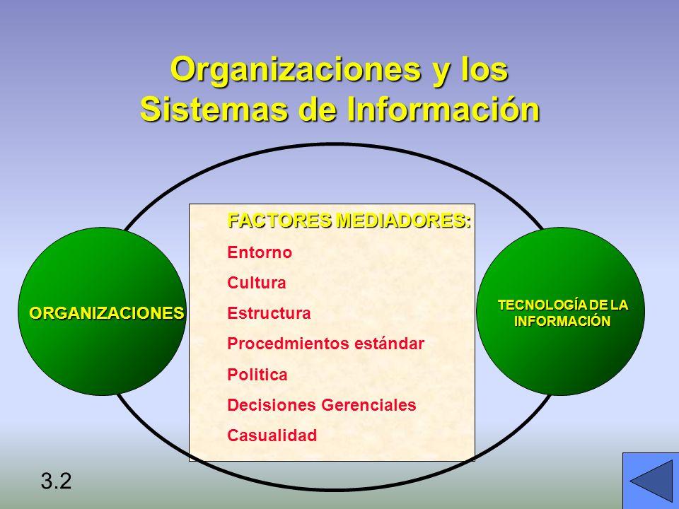 PROBLEMAS DE TODOS LOS TIPOS DE GRUPOS EFECTUAR TRÁMITESEFECTUAR TRÁMITES ASISTIR A REUNIONESASISTIR A REUNIONES MUCHAS TAREAS PENDIENTESMUCHAS TAREAS PENDIENTES COSTO DE LAS REUNIONESCOSTO DE LAS REUNIONES ACTIVIDADES ENTRE LAS REUNIONESACTIVIDADES ENTRE LAS REUNIONES* 3.13