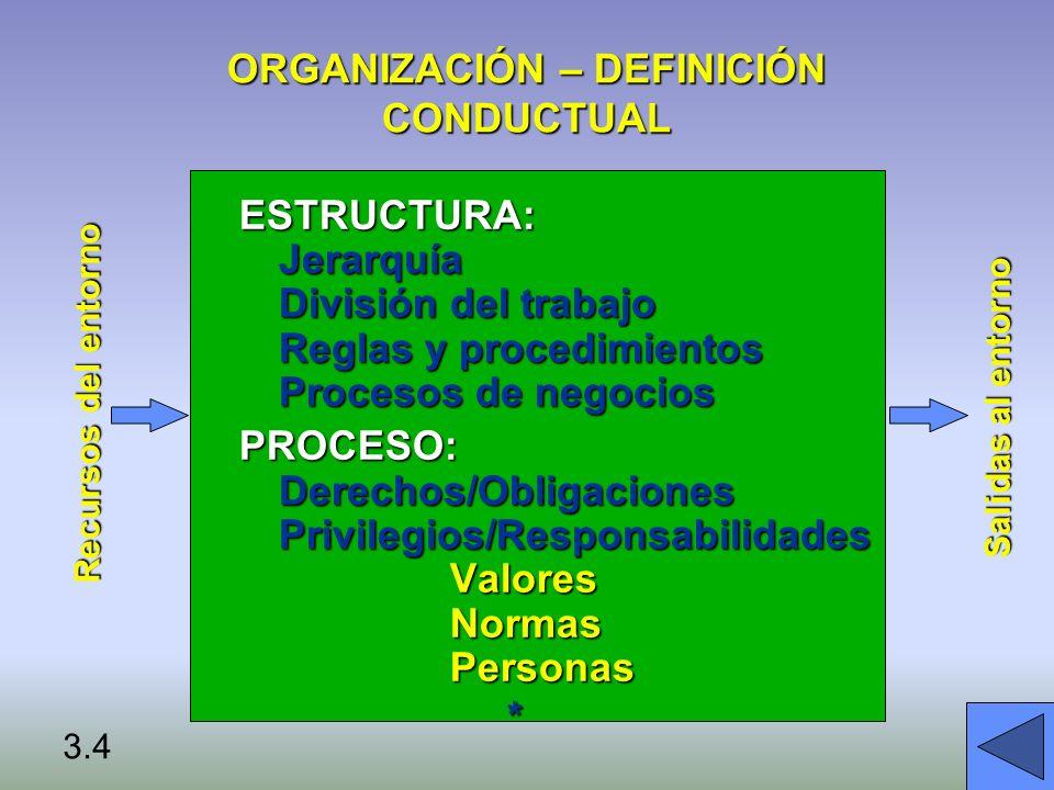 PRINCIPALES CARACTERÍSTICAS DE LAS ORGANIZACIONES RASGOS COMUNES: Estructura formalEstructura formal Procedimientos operativos estandarizadosProcedimientos operativos estandarizados PolíticaPolítica CulturaCultura* 3.5