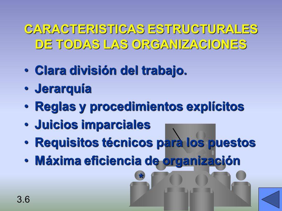 PRINCIPALES CARACTERÍSTICAS DE LAS ORGANIZACIONES RASGOS DIFERENCIALES : Tipo de OrganizaciónTipo de Organización Ambiente, Metas, Poder Grupos de Interés, FunciónAmbiente, Metas, Poder Grupos de Interés, Función Liderazgo, Tareas Tecnología, Procesos de Negocios NivelesLiderazgo, Tareas Tecnología, Procesos de Negocios Niveles* 3.7