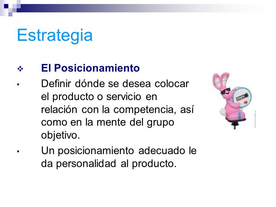 Estrategia El Posicionamiento Definir dónde se desea colocar el producto o servicio en relación con la competencia, así como en la mente del grupo obj