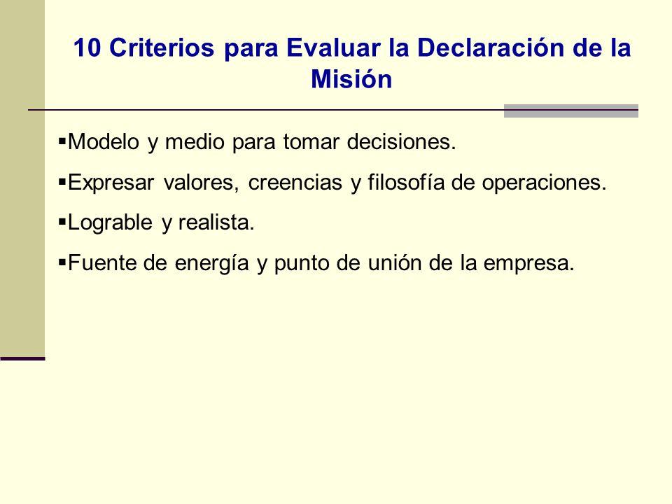 10 Criterios para Evaluar la Declaración de la Misión Modelo y medio para tomar decisiones. Expresar valores, creencias y filosofía de operaciones. Lo