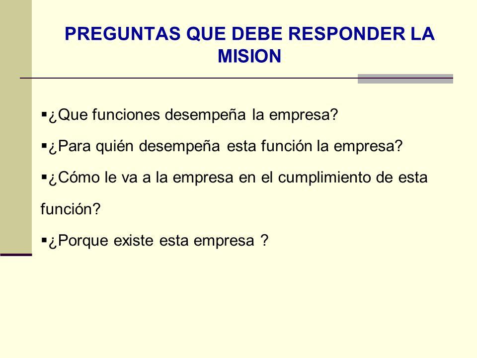 PREGUNTAS QUE DEBE RESPONDER LA MISION ¿Que funciones desempeña la empresa? ¿Para quién desempeña esta función la empresa? ¿Cómo le va a la empresa en
