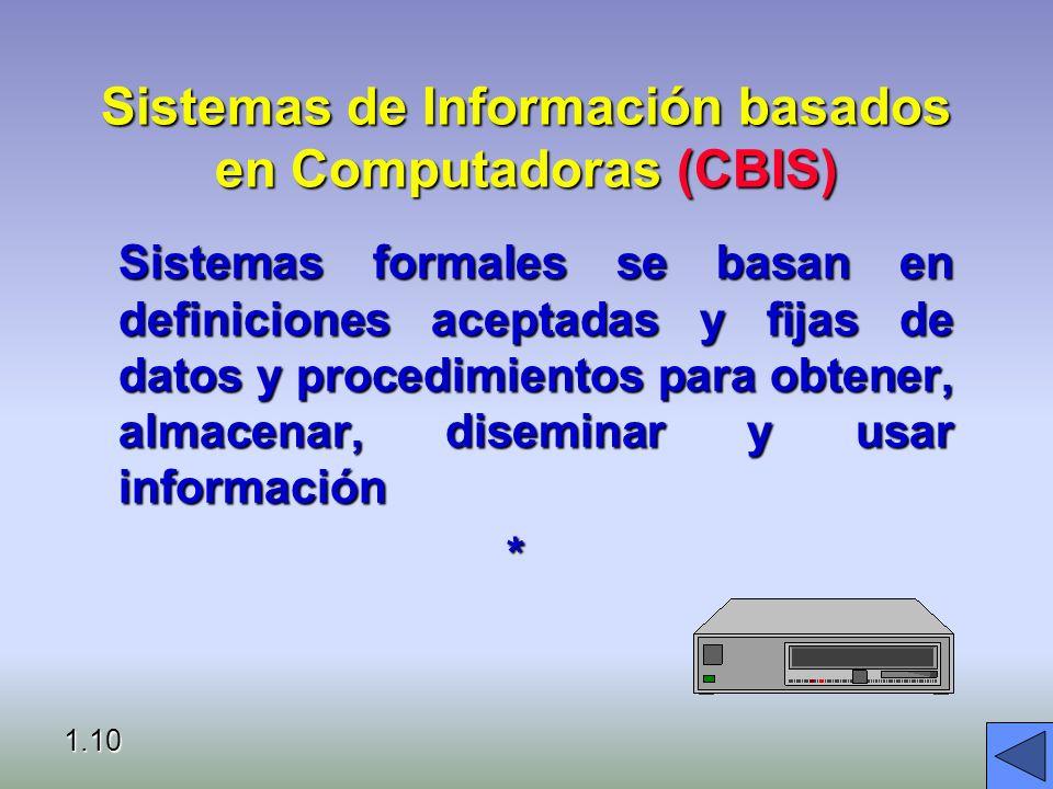 FUNCIONES DE UN SISTEMA DE INFORMACIÓN 1.9AMBIENTE Clientes Proveedores Agencias Accionistas Competidores Reguladoras EntradaSalidaProceso Sistema de