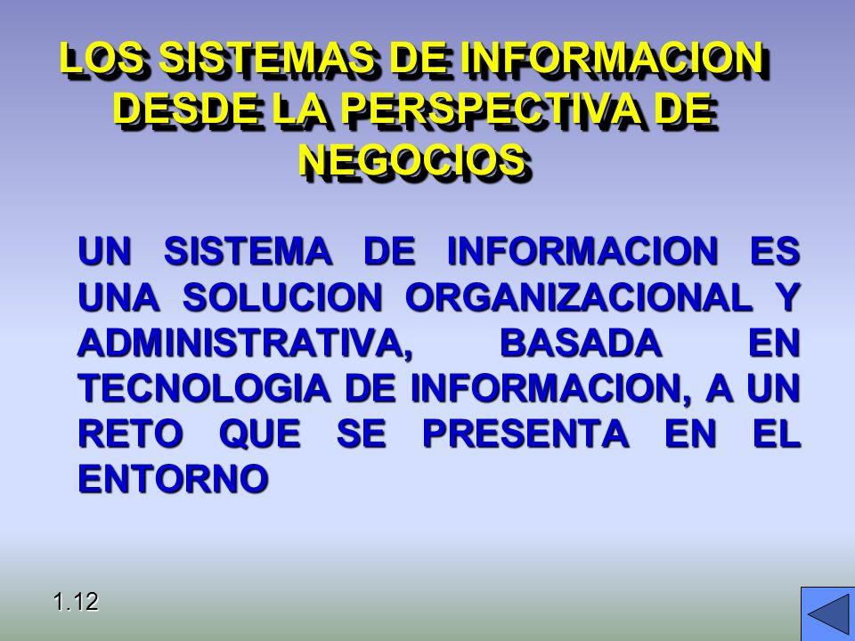 Sistemas de Información basados en Computadoras (CBIS) Sistemas formales se basan en definiciones aceptadas y fijas de datos y procedimientos para obt