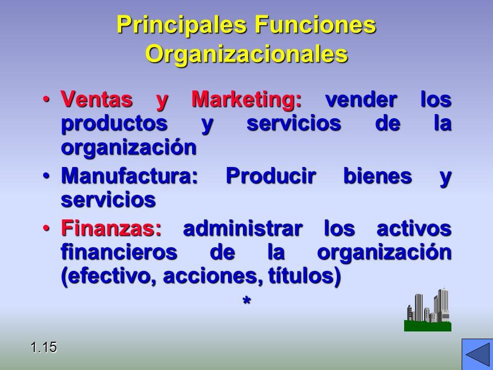 ORGANIZACION Trabajasores de datos: personas, como las secretarias, asistentes de contabilidad, que procesan el papeleo de la organizaciónTrabajasores