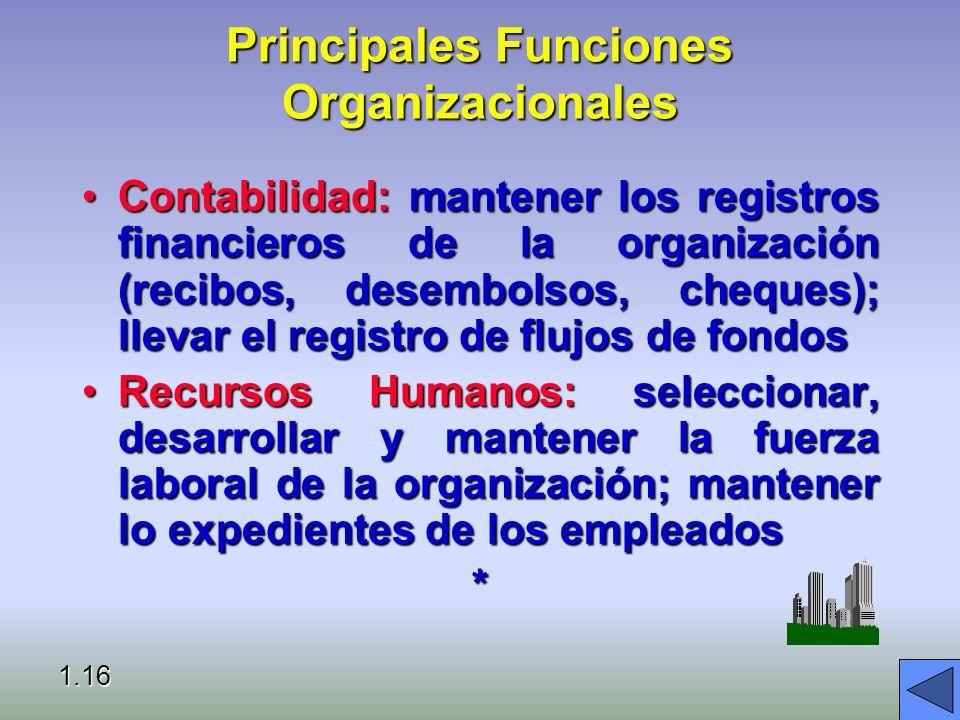 Principales Funciones Organizacionales Ventas y Marketing: vender los productos y servicios de la organizaciónVentas y Marketing: vender los productos