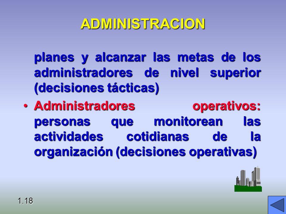 ADMINISTRACION Administradores de nivel superior: personas que ocupan la más alta jerarquía la organización y que toman las decisiones de largo plazo