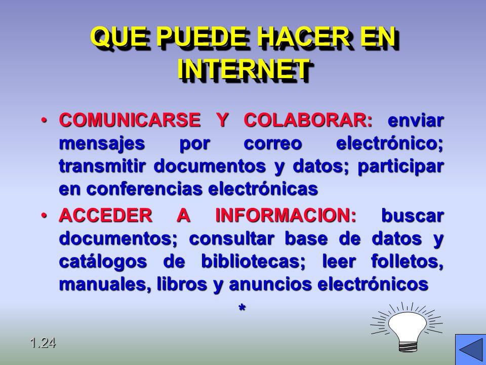 ALCANCE DE LOS SISTEMAS DE INFORMACION 1950s : CAMBIOS TECNICOS1950s : CAMBIOS TECNICOS 60s-70s:CONTROL DE GESTION60s-70s:CONTROL DE GESTION 80s-90s:P