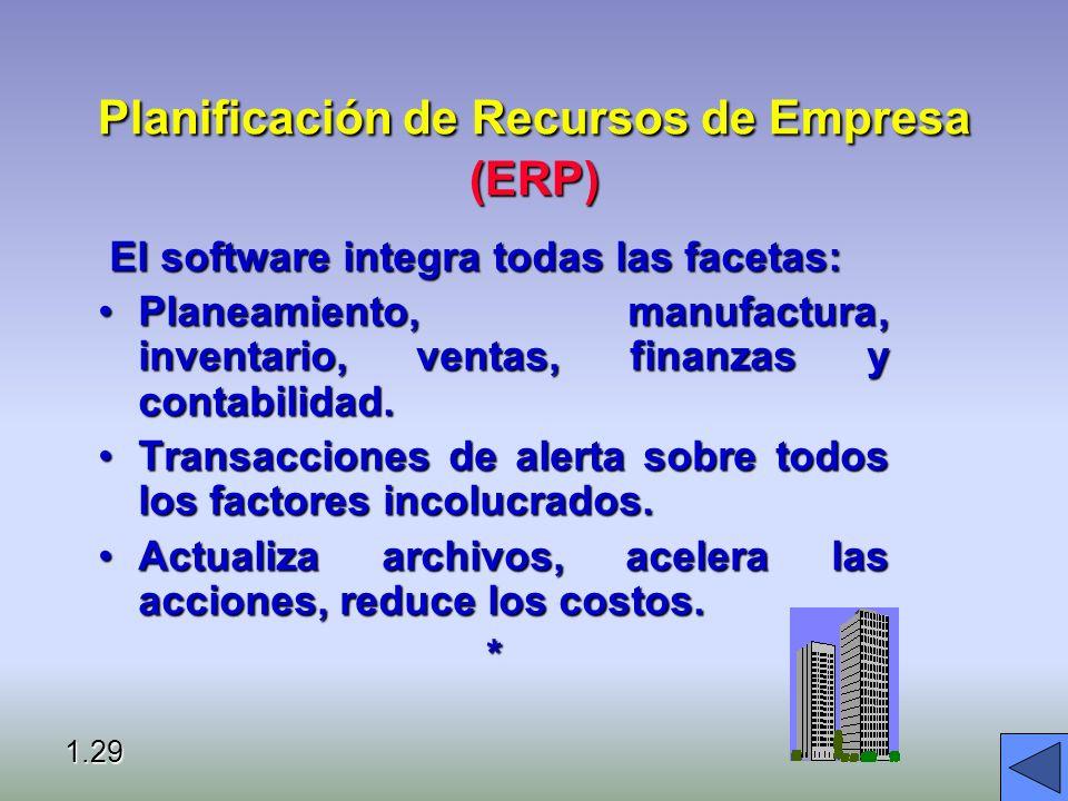 El cambiante Proceso de Administración Planificación de Recursos de Empresa (ERP)Planificación de Recursos de Empresa (ERP) Comercio ElectrónicoComerc