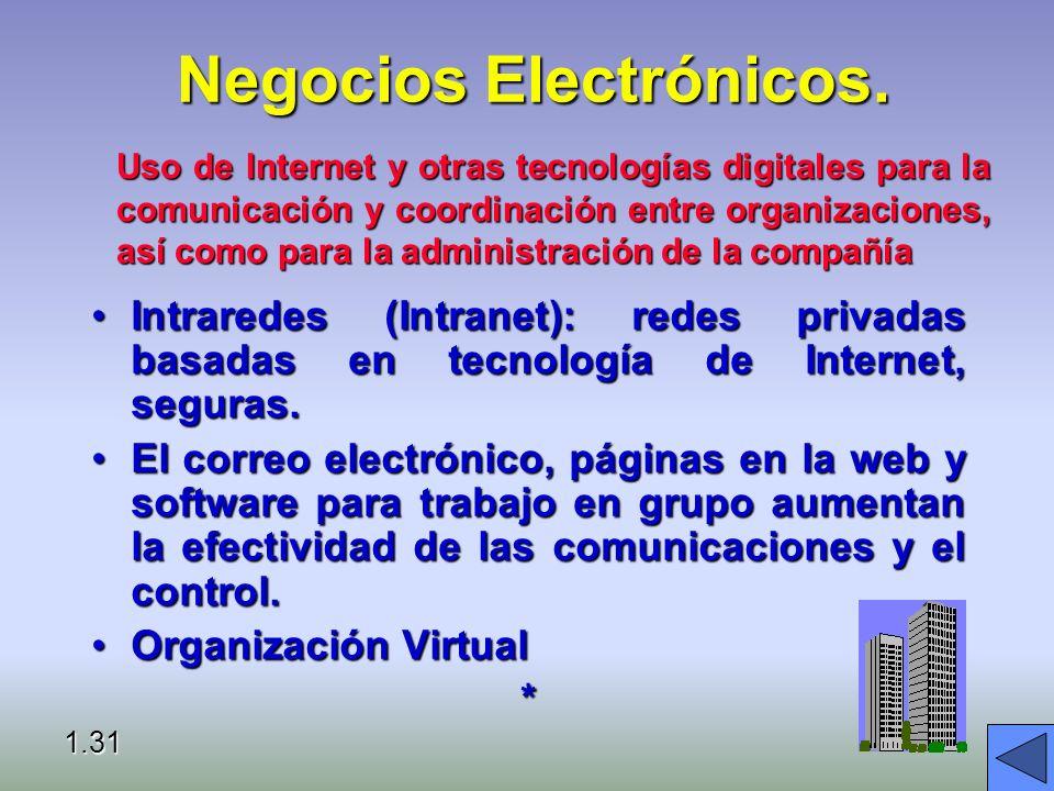 Comercio Electrónico. Internet une compradores y vendedores.Internet une compradores y vendedores. Baja los costos de transacción.Baja los costos de t