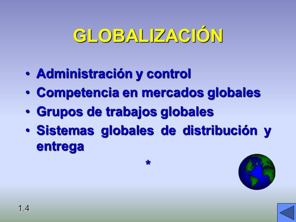 GLOBALIZACIÓN Administración y controlAdministración y control Competencia en mercados globalesCompetencia en mercados globales Grupos de trabajos globalesGrupos de trabajos globales Sistemas globales de distribución y entregaSistemas globales de distribución y entrega* 1.4