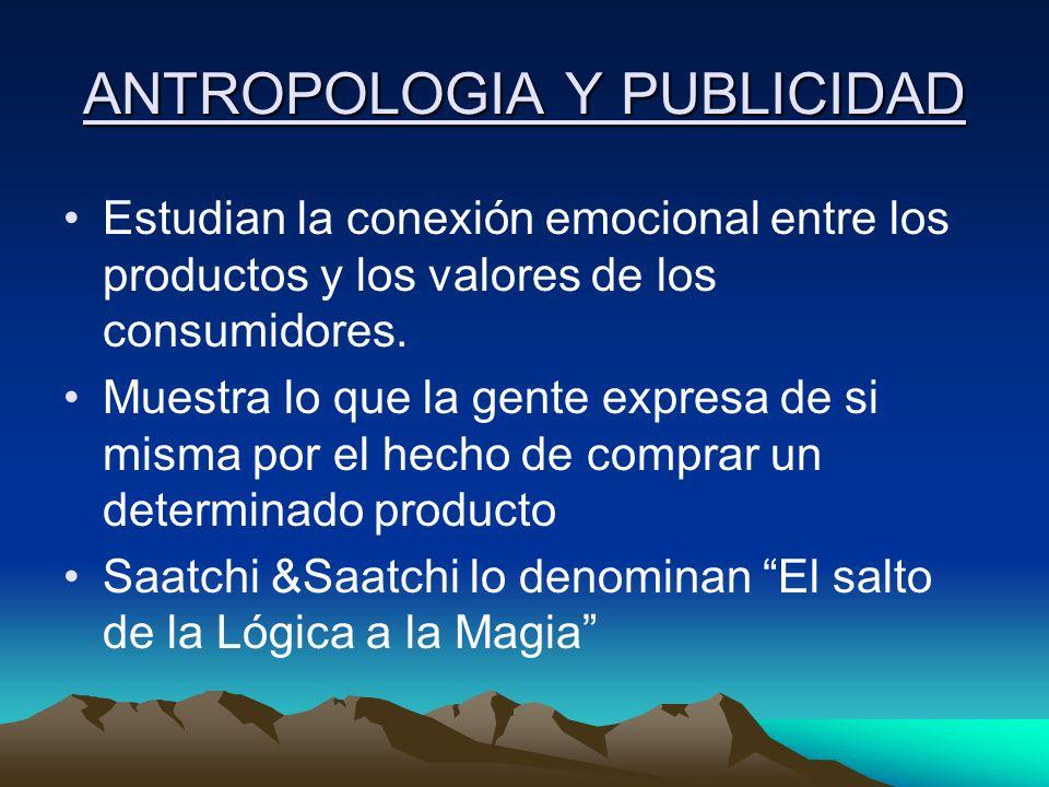 ANTROPOLOGIA Y PUBLICIDAD Estudian la conexión emocional entre los productos y los valores de los consumidores. Muestra lo que la gente expresa de si