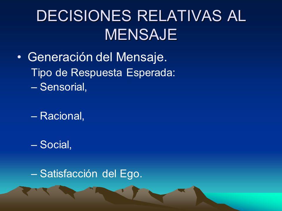 DECISIONES RELATIVAS AL MENSAJE Generación del Mensaje. Tipo de Respuesta Esperada: –Sensorial, –Racional, –Social, –Satisfacción del Ego.
