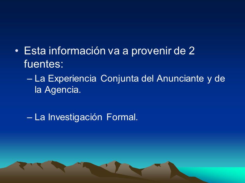Esta información va a provenir de 2 fuentes: –La Experiencia Conjunta del Anunciante y de la Agencia. –La Investigación Formal.