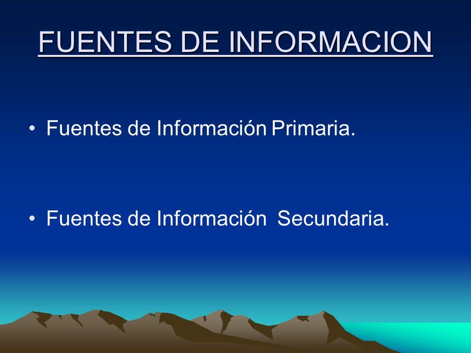 FUENTES DE INFORMACION Fuentes de Información Primaria. Fuentes de Información Secundaria.