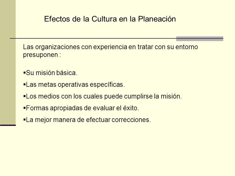 Efectos de la Cultura en la Planeación Las organizaciones con experiencia en tratar con su entorno presuponen : Su misión básica. Las metas operativas