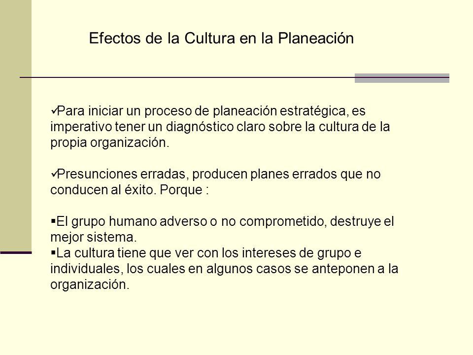 Efectos de la Cultura en la Planeación Para iniciar un proceso de planeación estratégica, es imperativo tener un diagnóstico claro sobre la cultura de