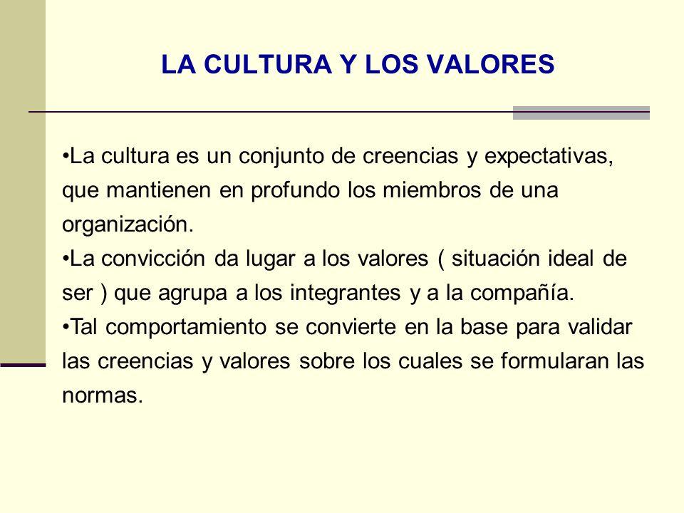 LA CULTURA Y LOS VALORES La cultura es un conjunto de creencias y expectativas, que mantienen en profundo los miembros de una organización. La convicc