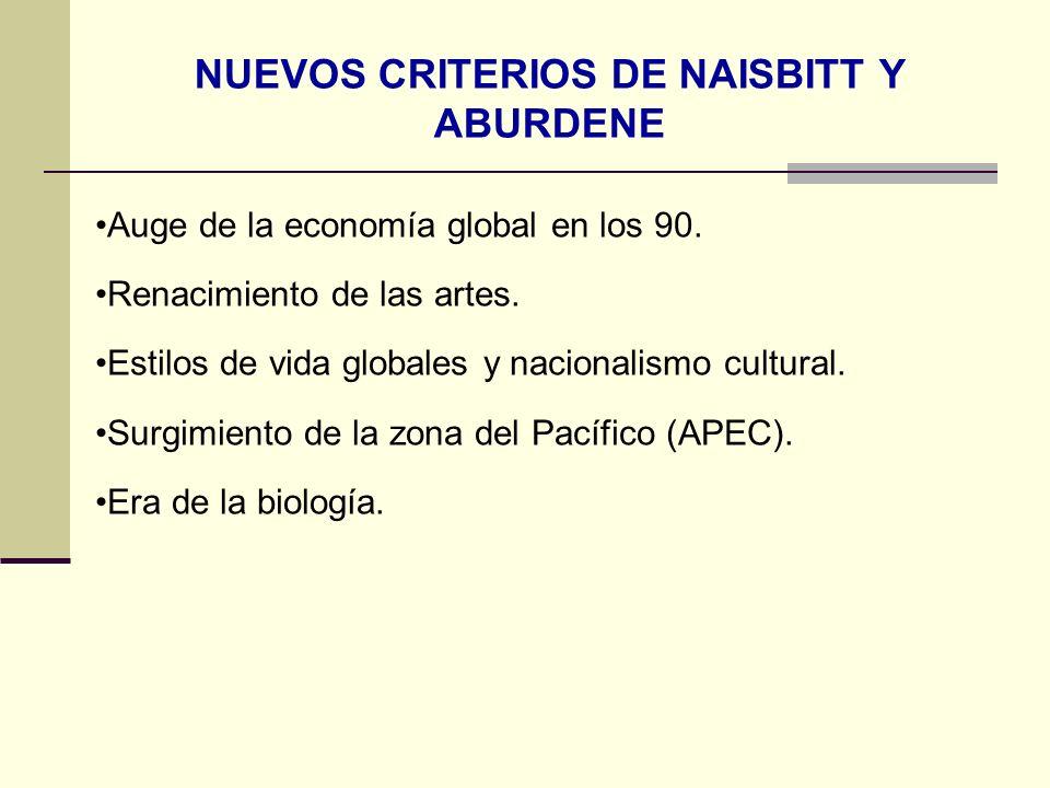NUEVOS CRITERIOS DE NAISBITT Y ABURDENE Auge de la economía global en los 90. Renacimiento de las artes. Estilos de vida globales y nacionalismo cultu