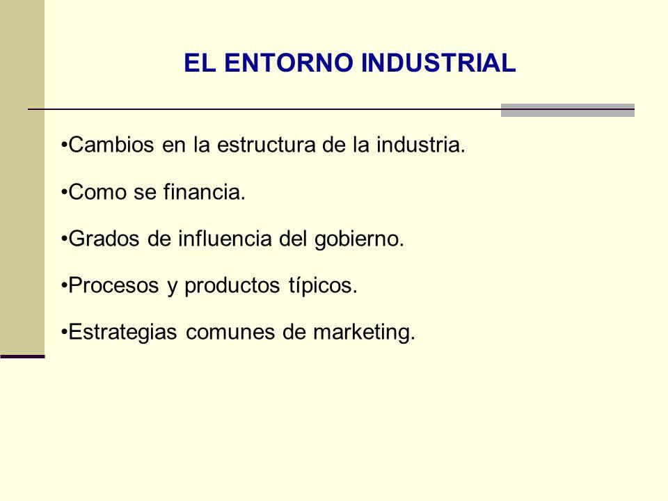 EL ENTORNO INDUSTRIAL Cambios en la estructura de la industria. Como se financia. Grados de influencia del gobierno. Procesos y productos típicos. Est