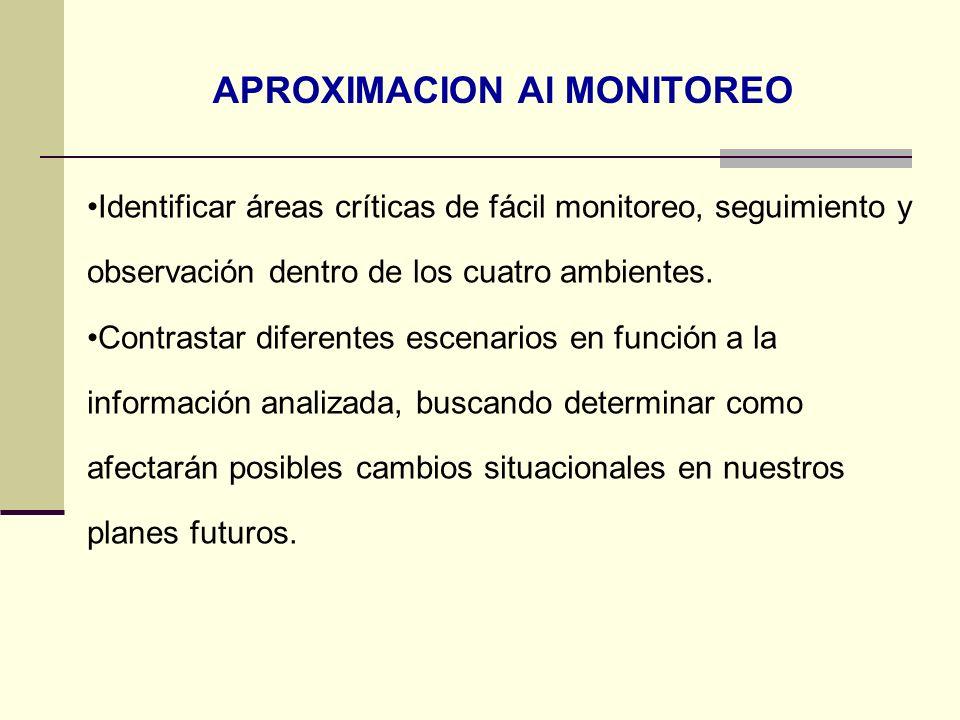 APROXIMACION Al MONITOREO Identificar áreas críticas de fácil monitoreo, seguimiento y observación dentro de los cuatro ambientes. Contrastar diferent