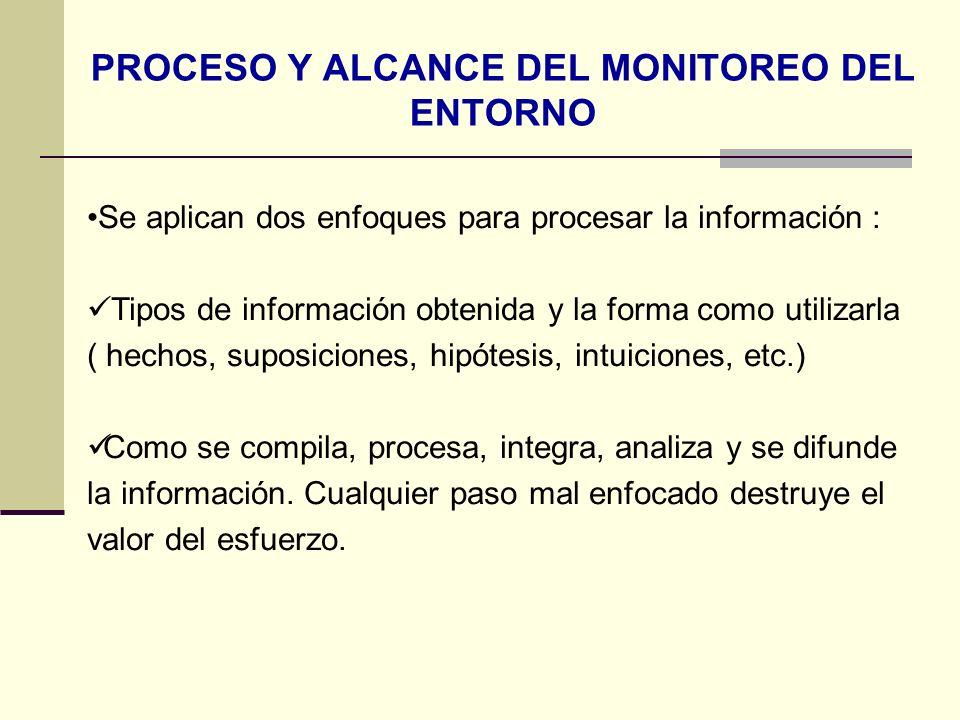 PROCESO Y ALCANCE DEL MONITOREO DEL ENTORNO Se aplican dos enfoques para procesar la información : Tipos de información obtenida y la forma como utili