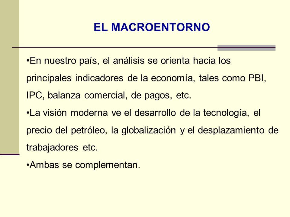 EL MACROENTORNO En nuestro país, el análisis se orienta hacia los principales indicadores de la economía, tales como PBI, IPC, balanza comercial, de p