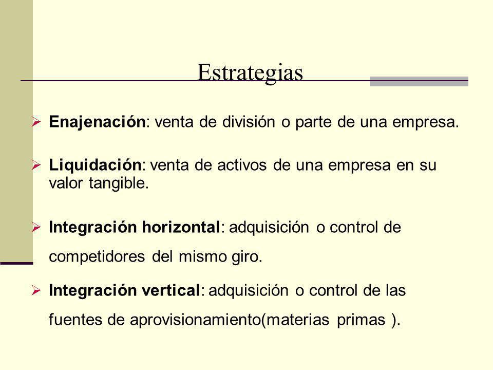 A Enajenación: venta de división o parte de una empresa. Liquidación: venta de activos de una empresa en su valor tangible. Integración horizontal: ad