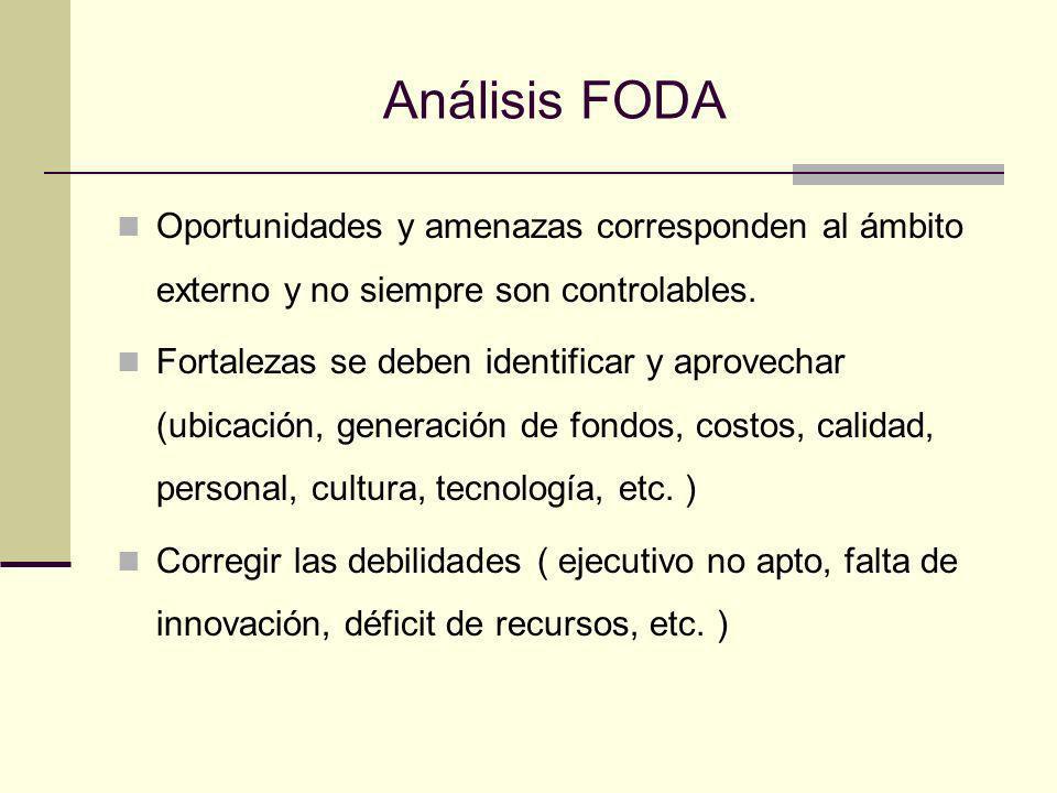 Análisis FODA Oportunidades y amenazas corresponden al ámbito externo y no siempre son controlables. Fortalezas se deben identificar y aprovechar (ubi