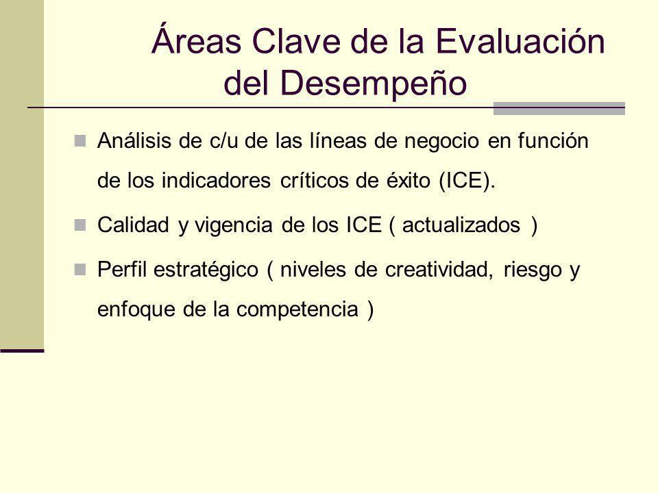 Áreas Clave de la Evaluación del Desempeño Análisis de c/u de las líneas de negocio en función de los indicadores críticos de éxito (ICE). Calidad y v