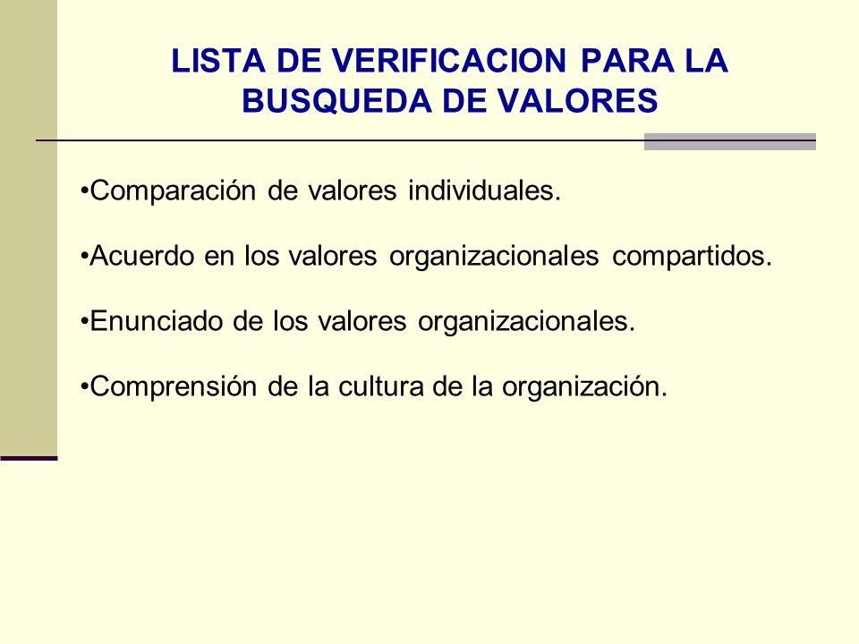 LISTA DE VERIFICACION PARA LA BUSQUEDA DE VALORES Comparación de valores individuales. Acuerdo en los valores organizacionales compartidos. Enunciado