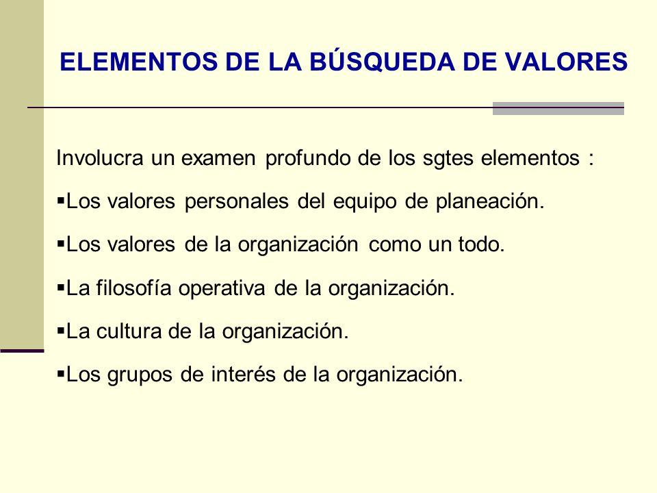 ELEMENTOS DE LA BÚSQUEDA DE VALORES Involucra un examen profundo de los sgtes elementos : Los valores personales del equipo de planeación. Los valores