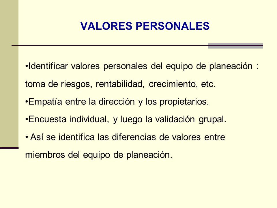 VALORES PERSONALES Identificar valores personales del equipo de planeación : toma de riesgos, rentabilidad, crecimiento, etc. Empatía entre la direcci