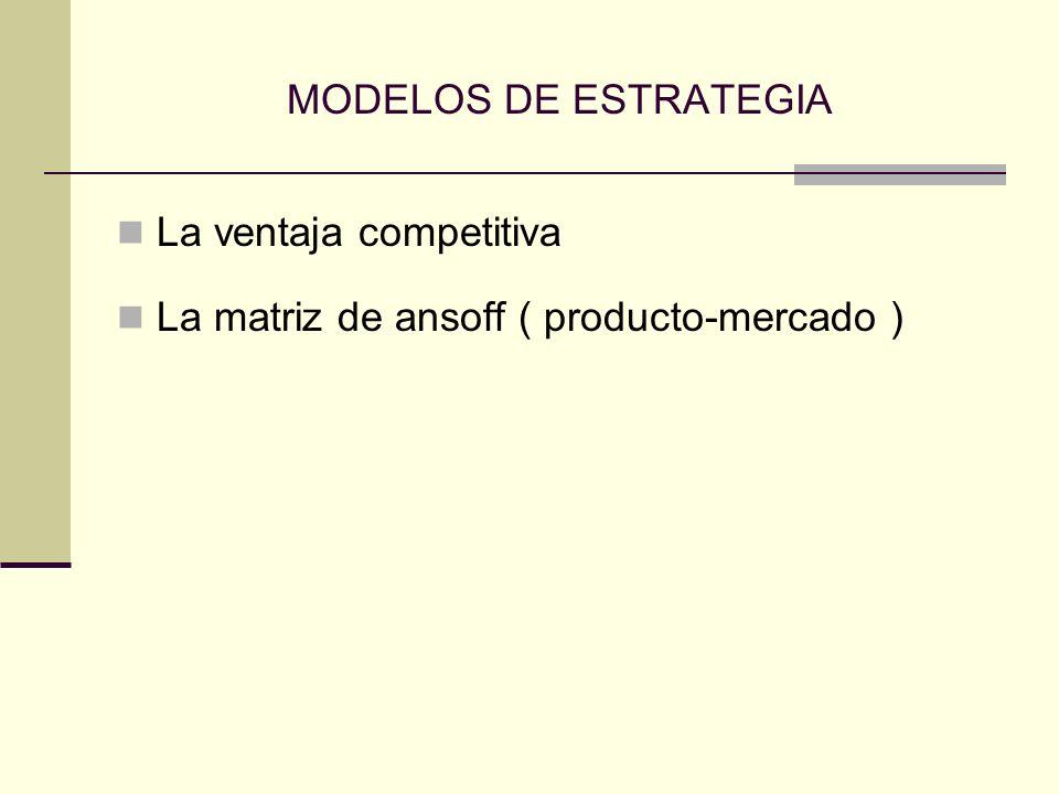 MODELOS DE ESTRATEGIA La ventaja competitiva La matriz de ansoff ( producto-mercado )