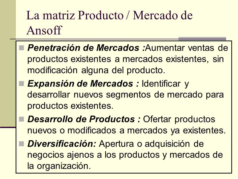 La matriz Producto / Mercado de Ansoff Penetración de Mercados :Aumentar ventas de productos existentes a mercados existentes, sin modificación alguna