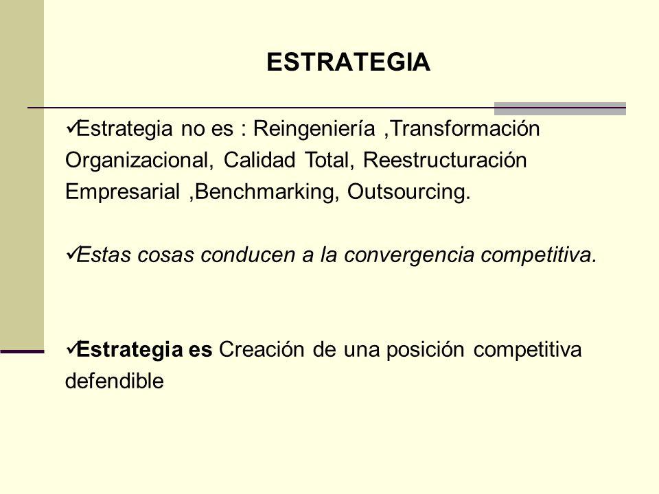ESTRATEGIA Estrategia no es : Reingeniería,Transformación Organizacional, Calidad Total, Reestructuración Empresarial,Benchmarking, Outsourcing. Estas