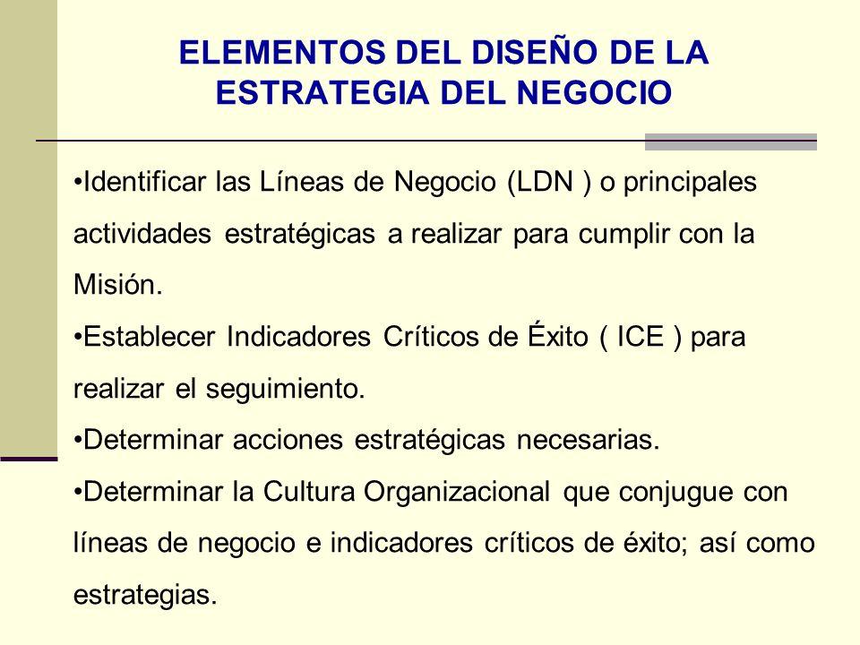 ELEMENTOS DEL DISEÑO DE LA ESTRATEGIA DEL NEGOCIO Identificar las Líneas de Negocio (LDN ) o principales actividades estratégicas a realizar para cump
