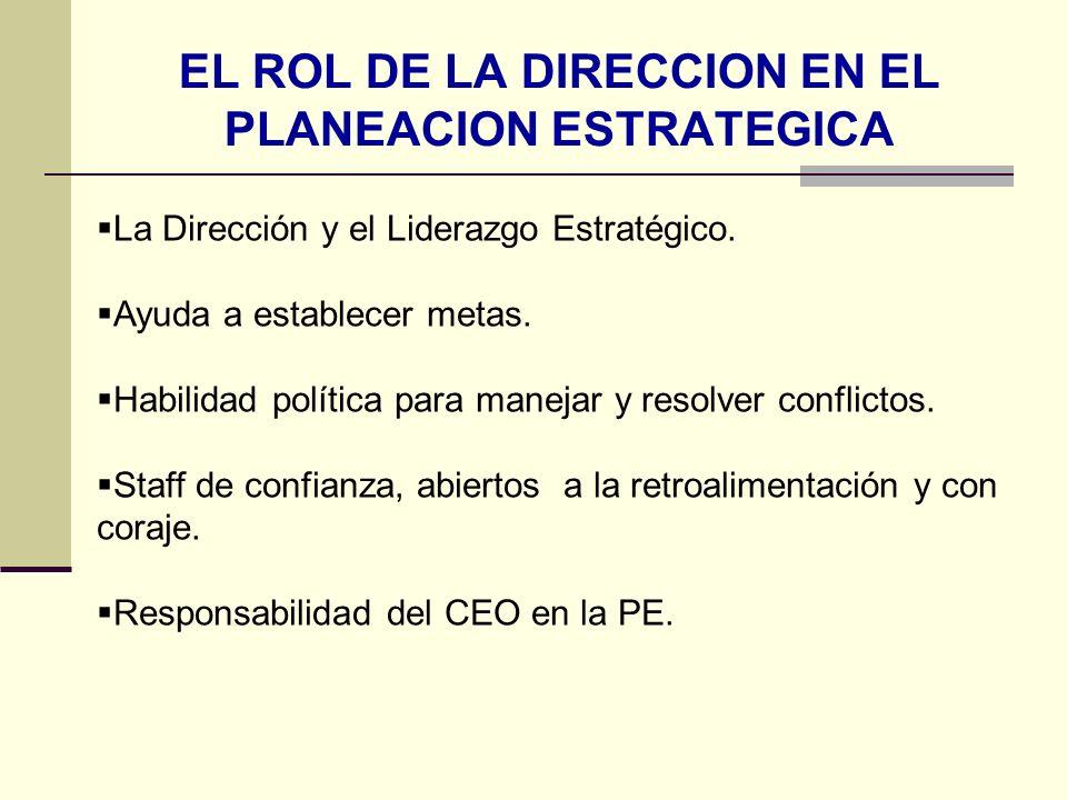 EL ROL DE LA DIRECCION EN EL PLANEACION ESTRATEGICA La Dirección y el Liderazgo Estratégico. Ayuda a establecer metas. Habilidad política para manejar