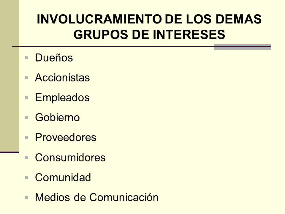 INVOLUCRAMIENTO DE LOS DEMAS GRUPOS DE INTERESES Dueños Accionistas Empleados Gobierno Proveedores Consumidores Comunidad Medios de Comunicación
