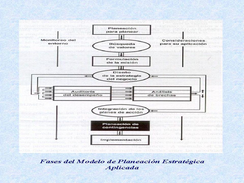 Término que designa al anteproyecto que se debe realizar antes del inicio formal de la planeación estratégica.