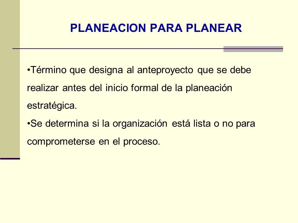 Término que designa al anteproyecto que se debe realizar antes del inicio formal de la planeación estratégica. Se determina si la organización está li