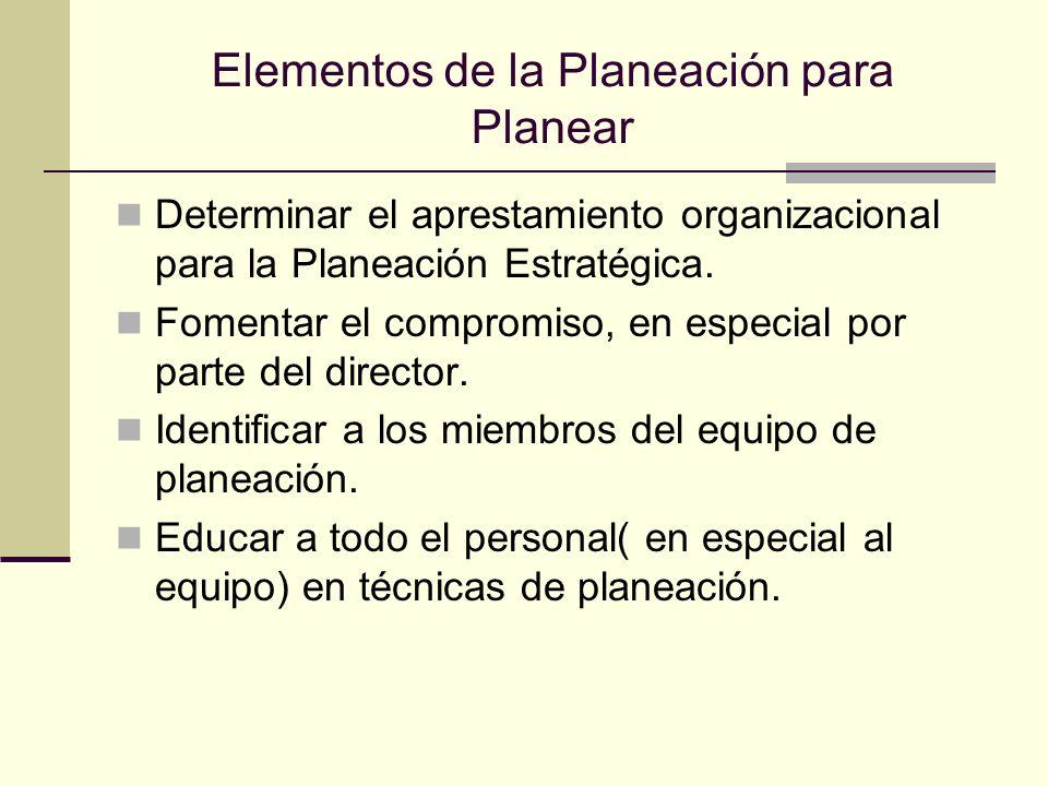 Elementos de la Planeación para Planear Determinar el aprestamiento organizacional para la Planeación Estratégica. Fomentar el compromiso, en especial