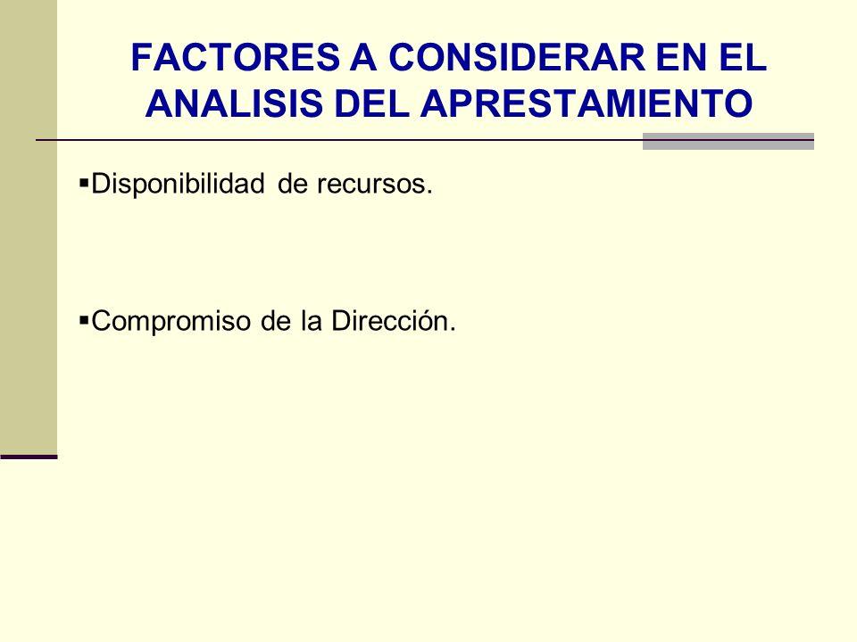 FACTORES A CONSIDERAR EN EL ANALISIS DEL APRESTAMIENTO Disponibilidad de recursos. Compromiso de la Dirección.