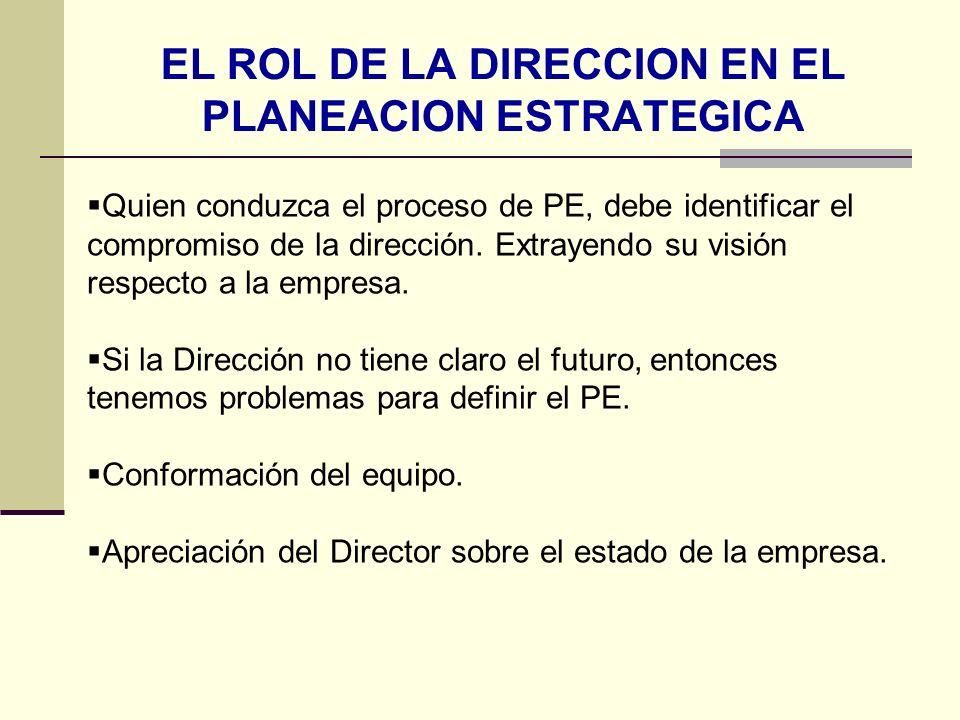 EL ROL DE LA DIRECCION EN EL PLANEACION ESTRATEGICA Quien conduzca el proceso de PE, debe identificar el compromiso de la dirección. Extrayendo su vis
