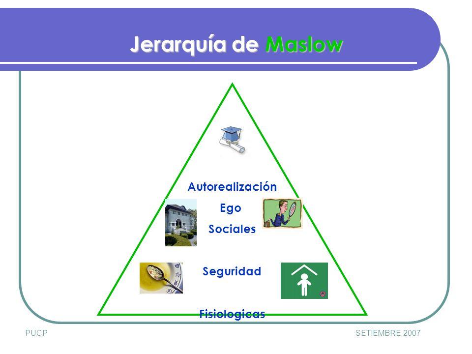 PUCPSETIEMBRE 2007 Jerarquía de Maslow Autorealización Ego Sociales Seguridad Fisiologicas
