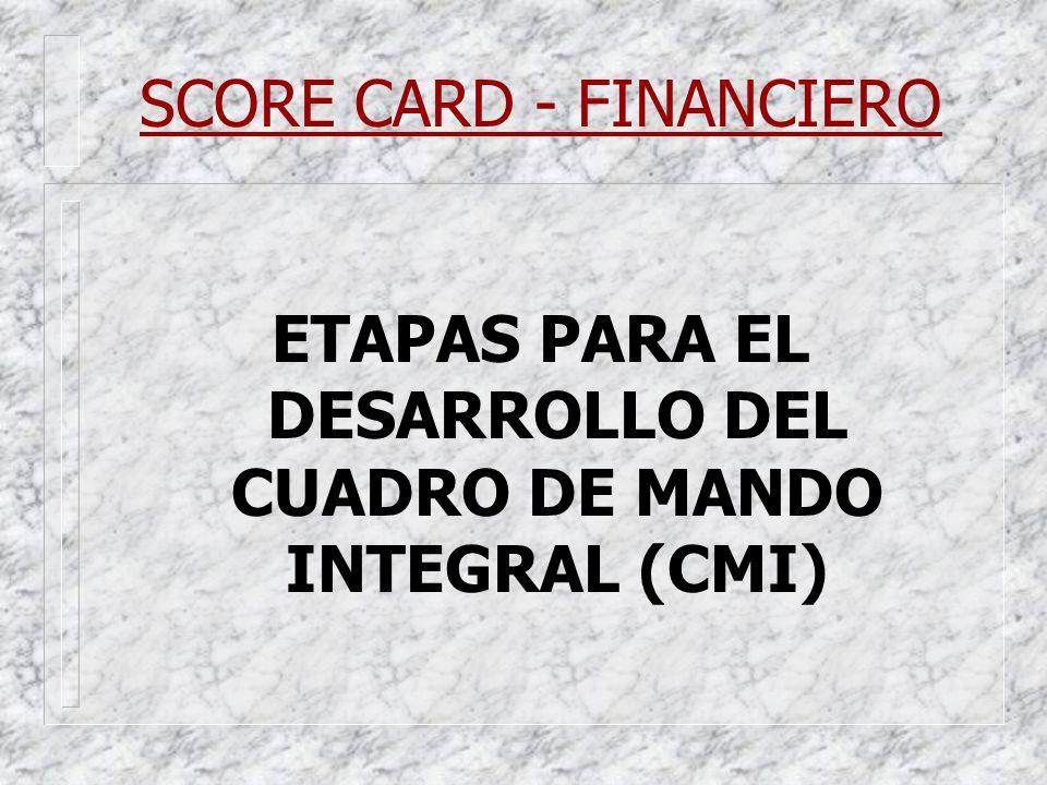SCORE CARD - FINANCIERO ETAPAS PARA EL DESARROLLO DEL CUADRO DE MANDO INTEGRAL (CMI)