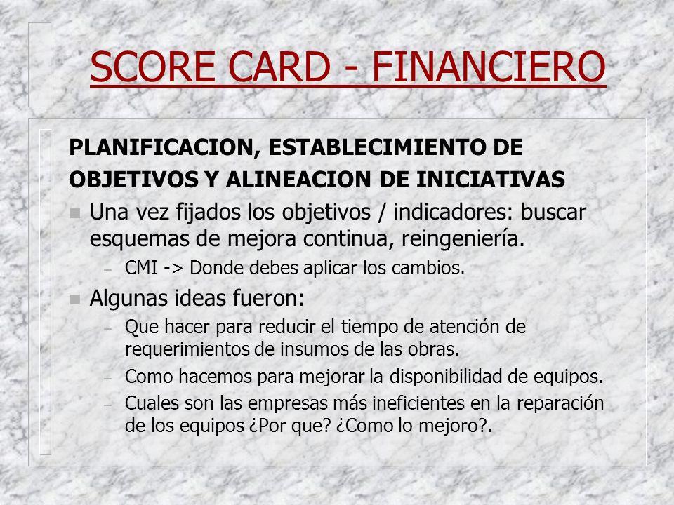 SCORE CARD - FINANCIERO PLANIFICACION, ESTABLECIMIENTO DE OBJETIVOS Y ALINEACION DE INICIATIVAS n Una vez fijados los objetivos / indicadores: buscar
