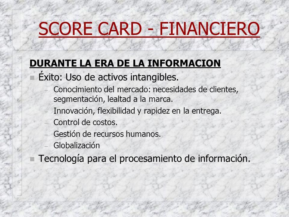 SCORE CARD - FINANCIERO DURANTE LA ERA DE LA INFORMACION n Éxito: Uso de activos intangibles. – Conocimiento del mercado: necesidades de clientes, seg