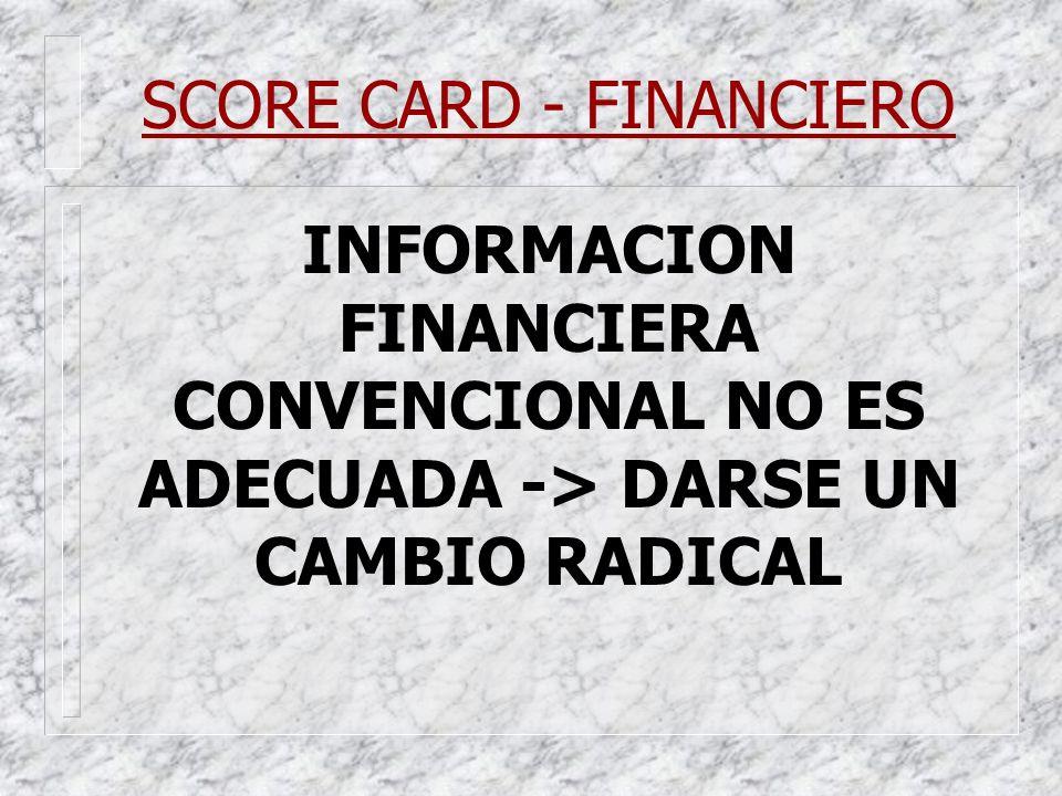 SCORE CARD - FINANCIERO INFORMACION FINANCIERA CONVENCIONAL NO ES ADECUADA -> DARSE UN CAMBIO RADICAL